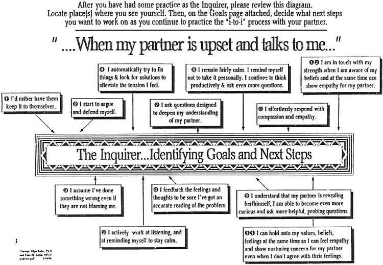 Making Up Is Hard To Do Couples Therapy After Infidelity by – Relationship Therapy Worksheets